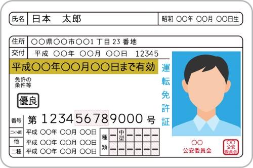 出前館 業務委託 配達員 登録方法 免許証